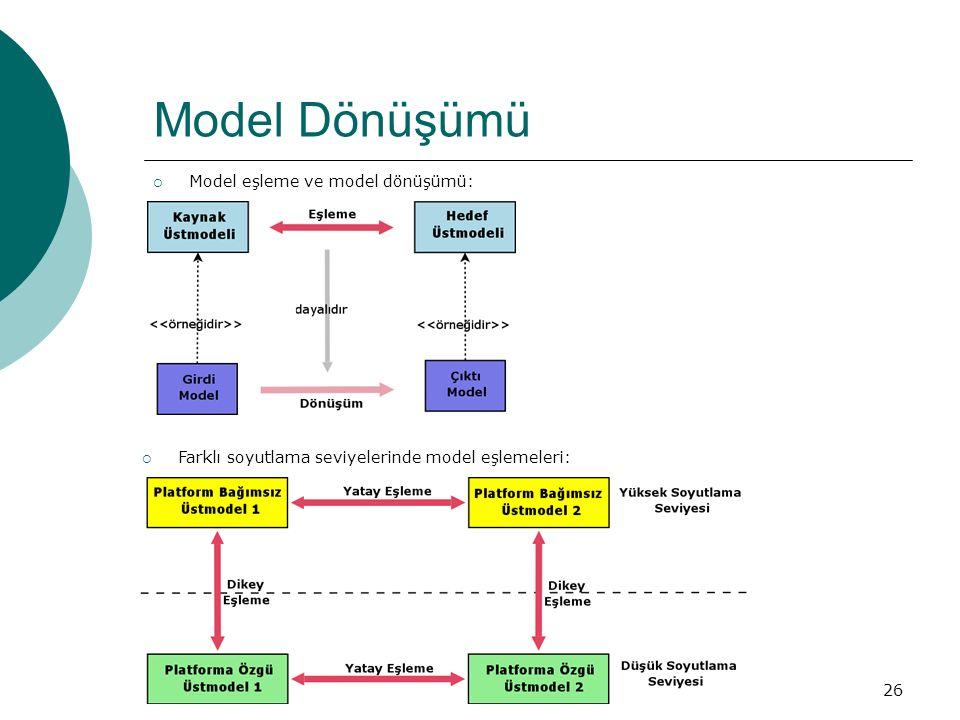 26 Model Dönüşümü  Model eşleme ve model dönüşümü:  Farklı soyutlama seviyelerinde model eşlemeleri: