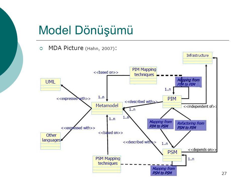 27 Model Dönüşümü  MDA Picture (Hahn, 2007) :