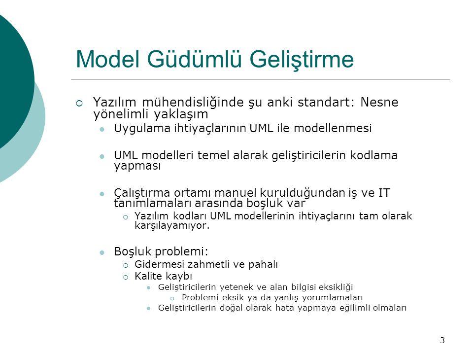 3 Model Güdümlü Geliştirme  Yazılım mühendisliğinde şu anki standart: Nesne yönelimli yaklaşım Uygulama ihtiyaçlarının UML ile modellenmesi UML model