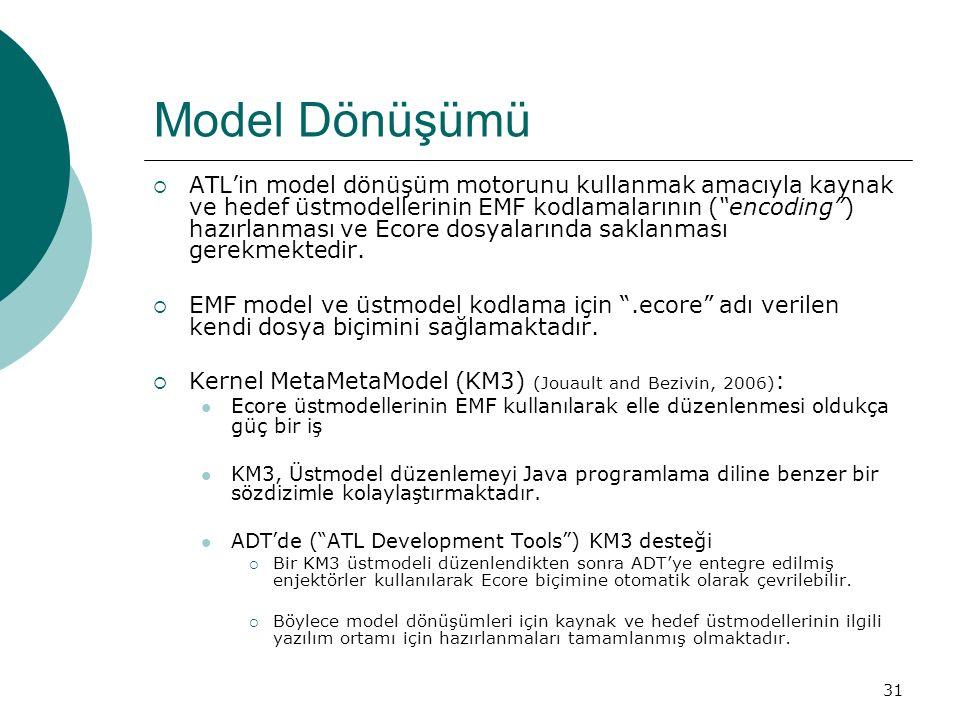 """31 Model Dönüşümü  ATL'in model dönüşüm motorunu kullanmak amacıyla kaynak ve hedef üstmodellerinin EMF kodlamalarının (""""encoding"""") hazırlanması ve E"""