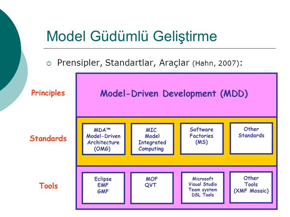 6 Model Güdümlü Geliştirme  Prensipler, Standartlar, Araçlar (Hahn, 2007) :