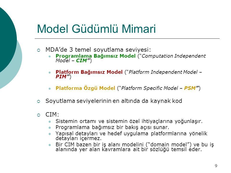 """9 Model Güdümlü Mimari  MDA'de 3 temel soyutlama seviyesi: Programlama Bağımsız Model (""""Computation Independent Model – CIM"""") Platform Bağımsız Model"""
