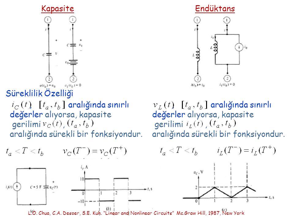Kapasite Endüktans Süreklilik Özelliği, aralığında sınırlı değerler alıyorsa, kapasite gerilimi, aralığında sürekli bir fonksiyondur., aralığında sını