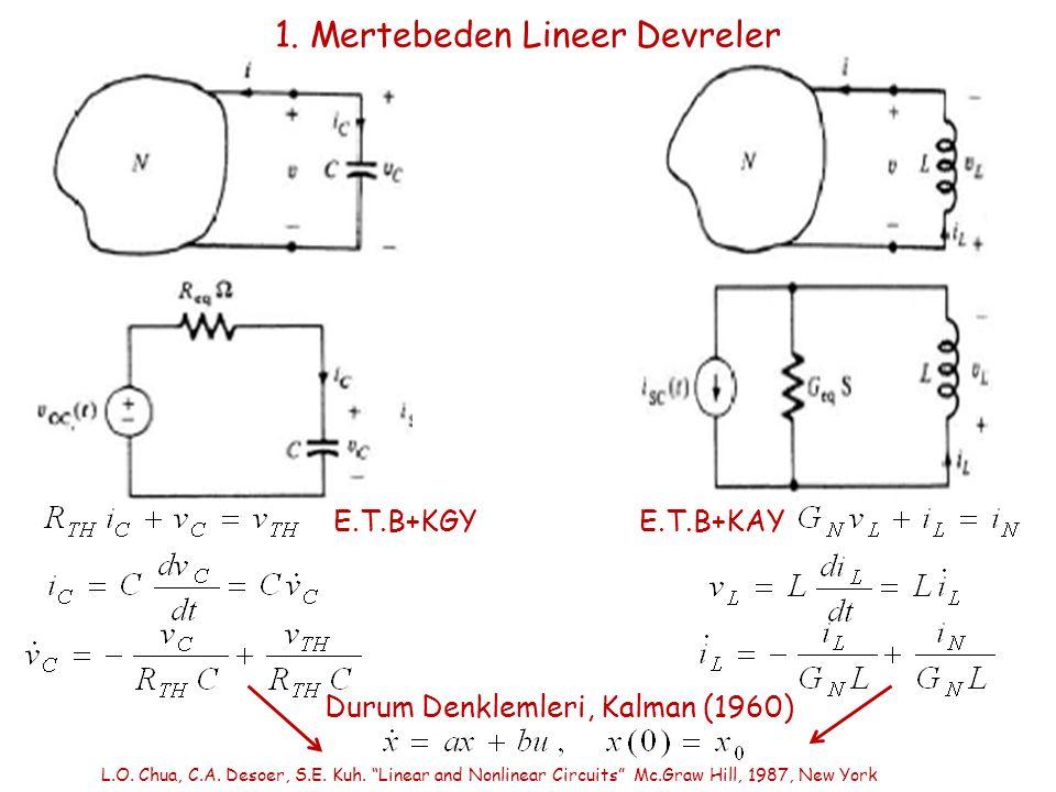 "1. Mertebeden Lineer Devreler E.T.B+KGY E.T.B+KAY Durum Denklemleri, Kalman (1960) L.O. Chua, C.A. Desoer, S.E. Kuh. ""Linear and Nonlinear Circuits"" M"