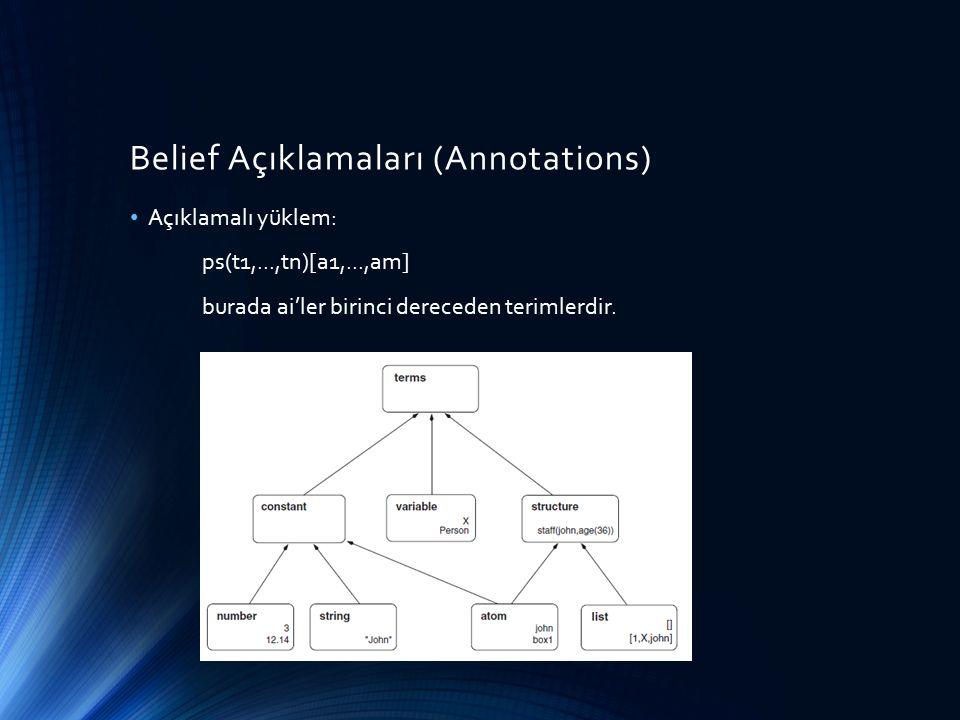 Belief Açıklamaları (Annotations) Açıklamalı yüklem: ps(t1,...,tn)[a1,...,am] burada ai'ler birinci dereceden terimlerdir.