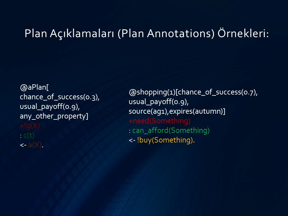 Plan Açıklamaları (Plan Annotations) Örnekleri: @aPlan[ chance_of_success(0.3), usual_payoff(0.9), any_other_property] +!g(X) : c(t) <- a(X).