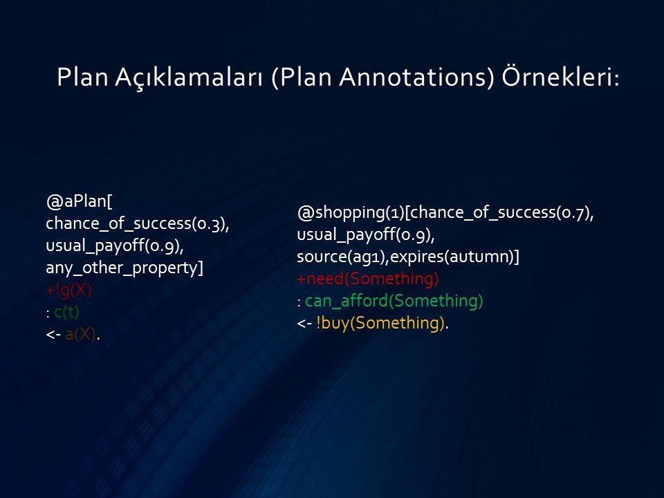 Plan Açıklamaları (Plan Annotations) Örnekleri: @aPlan[ chance_of_success(0.3), usual_payoff(0.9), any_other_property] +!g(X) : c(t) <- a(X). @shoppin