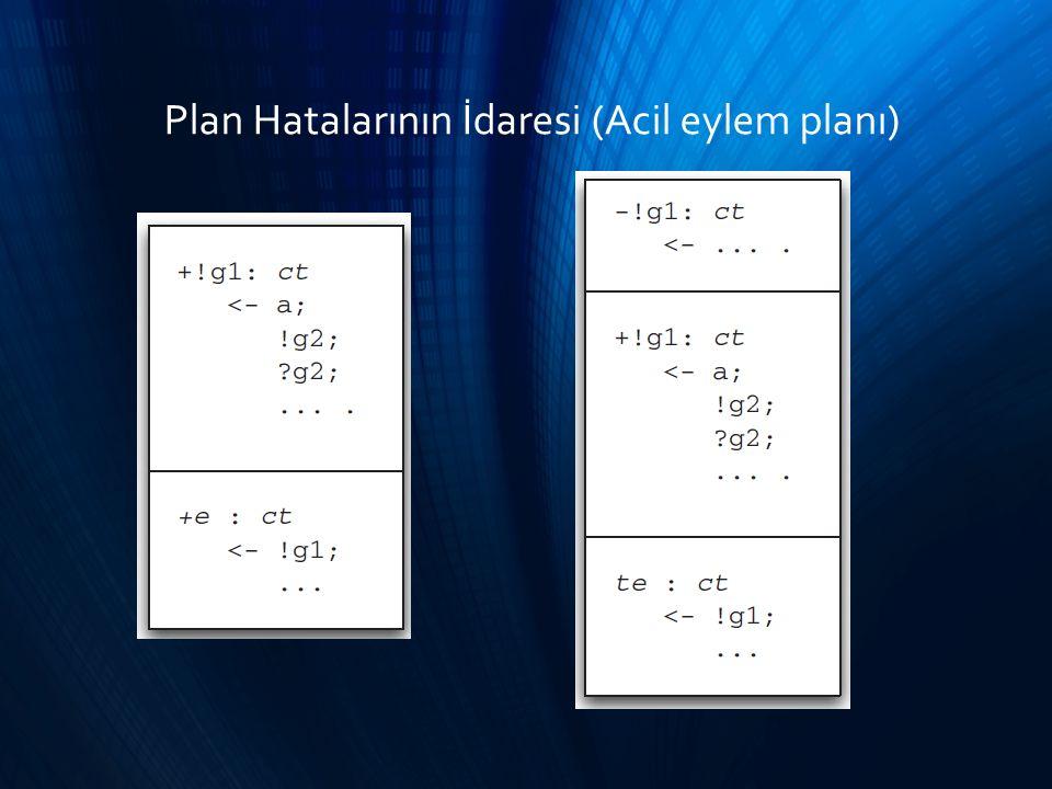 Plan Hatalarının İdaresi (Acil eylem planı)