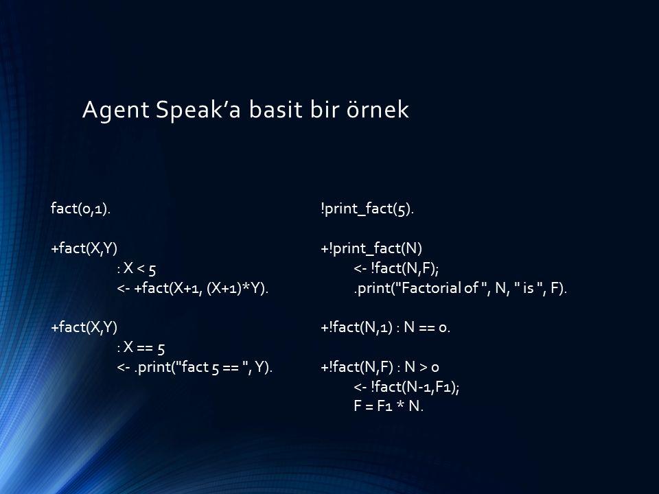 Agent Speak'a basit bir örnek fact(0,1). +fact(X,Y) : X < 5 <- +fact(X+1, (X+1)*Y). +fact(X,Y) : X == 5 <-.print(