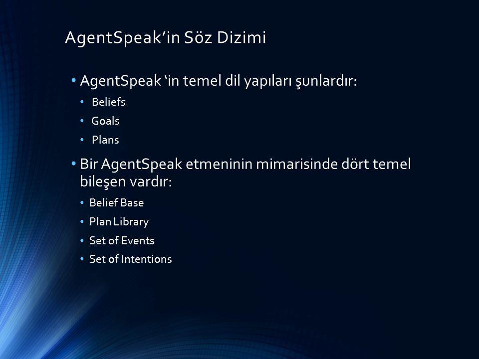 AgentSpeak'in Söz Dizimi AgentSpeak 'in temel dil yapıları şunlardır: Beliefs Goals Plans Bir AgentSpeak etmeninin mimarisinde dört temel bileşen vard