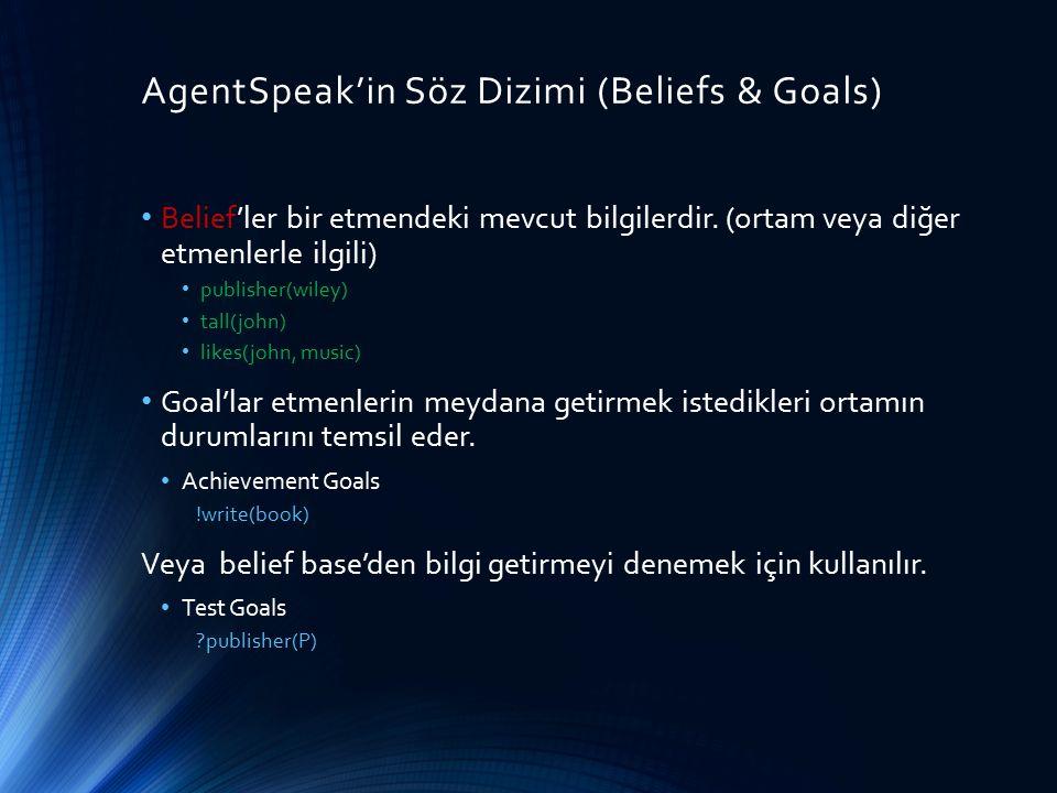 AgentSpeak'in Söz Dizimi (Beliefs & Goals) Belief'ler bir etmendeki mevcut bilgilerdir. (ortam veya diğer etmenlerle ilgili) publisher(wiley) tall(joh