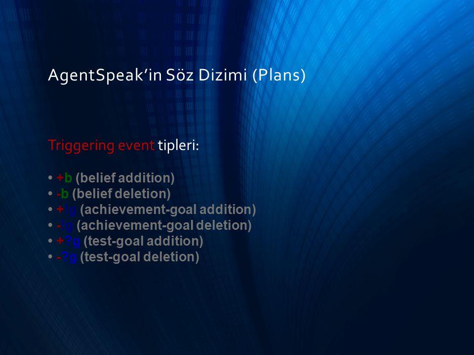 AgentSpeak'in Söz Dizimi (Plans) Triggering event tipleri: +b (belief addition) -b (belief deletion) +!g (achievement-goal addition) -!g (achievement-