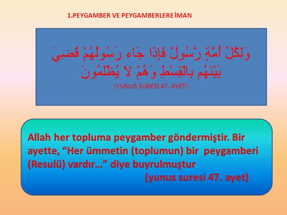 Şimdi kur'an' ı kerim 'de peygamberlerle ilgili ayetlere bakalım 1.PEYGAMBER VE PEYGAMBERLERE İMAN