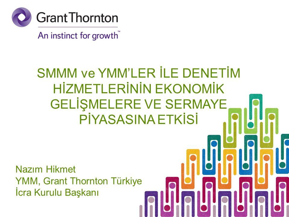 © 2016 Grant Thornton Türkiye.Tüm hakları saklıdır.