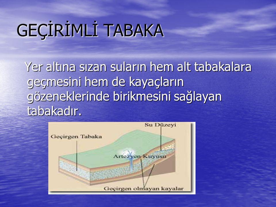 GEÇİRİMLİ TABAKA Yer altına sızan suların hem alt tabakalara geçmesini hem de kayaçların gözeneklerinde birikmesini sağlayan tabakadır.