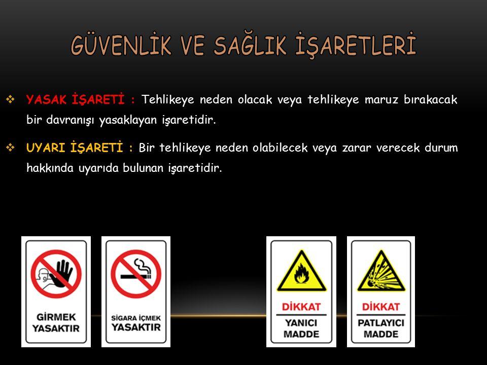  YASAK İŞARETİ : Tehlikeye neden olacak veya tehlikeye maruz bırakacak bir davranışı yasaklayan işaretidir.  UYARI İŞARETİ : Bir tehlikeye neden ola