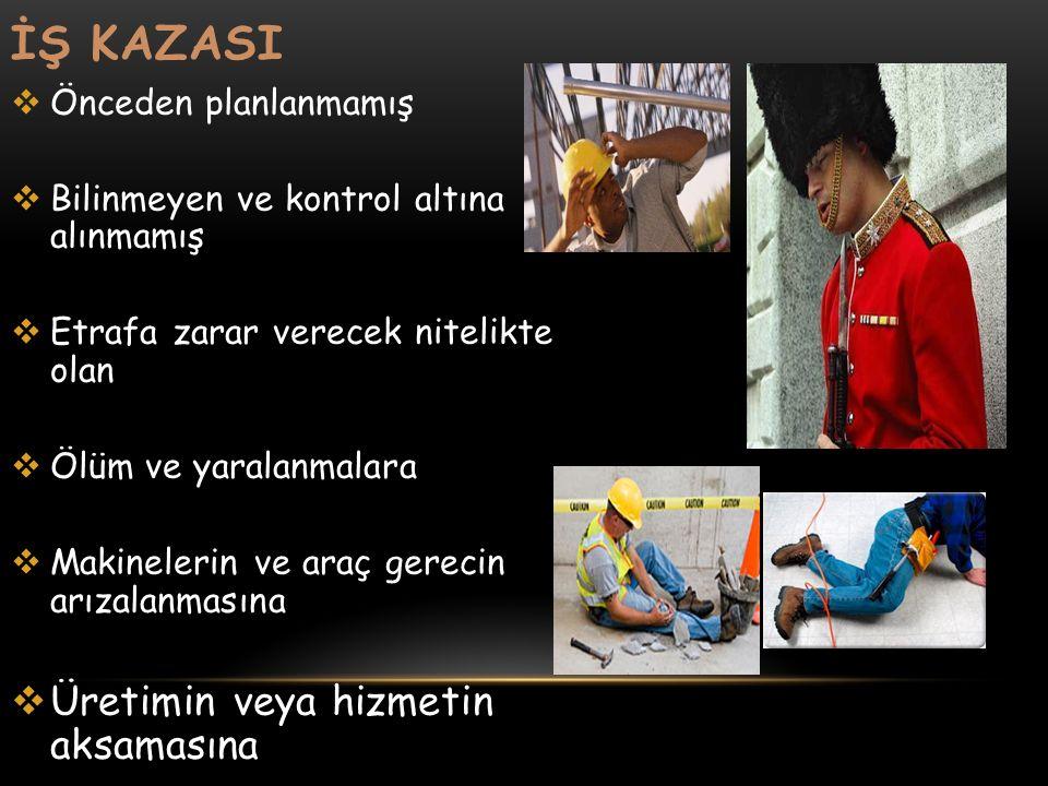 İŞ KAZASI  Önceden planlanmamış  Bilinmeyen ve kontrol altına alınmamış  Etrafa zarar verecek nitelikte olan  Ölüm ve yaralanmalara  Makinelerin