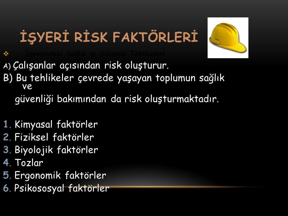 İŞYERİ RİSK FAKTÖRLERİ  İşyerindeki Sağlık ve Güvenlik Tehlikeleri A) Çalışanlar açısından risk oluşturur. B) Bu tehlikeler çevrede yaşayan toplumun