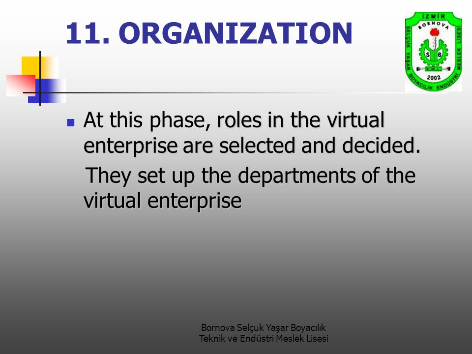 11. ORGANIZATION roles in the virtual enterprise are selected and decided. At this phase, roles in the virtual enterprise are selected and decided. Th