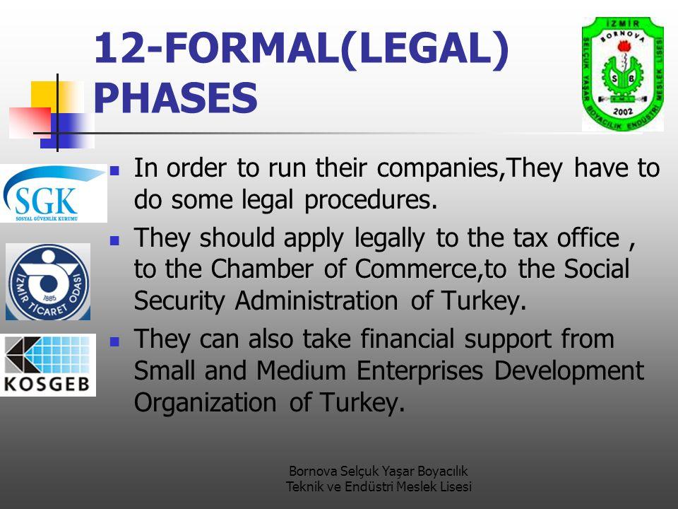 Bornova Selçuk Yaşar Boyacılık Teknik ve Endüstri Meslek Lisesi 12-FORMAL(LEGAL) PHASES In order to run their companies,They have to do some legal procedures.