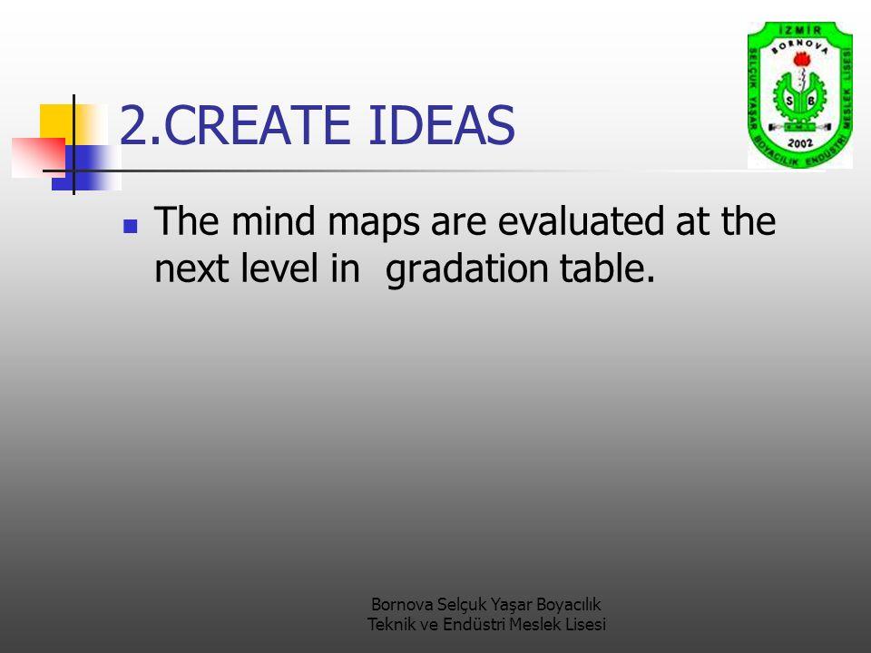 Bornova Selçuk Yaşar Boyacılık Teknik ve Endüstri Meslek Lisesi 2.CREATE IDEAS The mind maps are evaluated at the next level in gradation table.