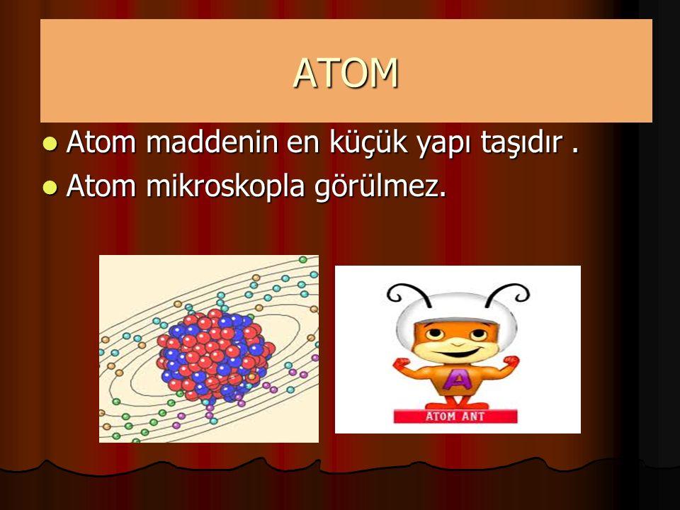 ATOM Atom maddenin en küçük yapı taşıdır. Atom maddenin en küçük yapı taşıdır. Atom mikroskopla görülmez. Atom mikroskopla görülmez.