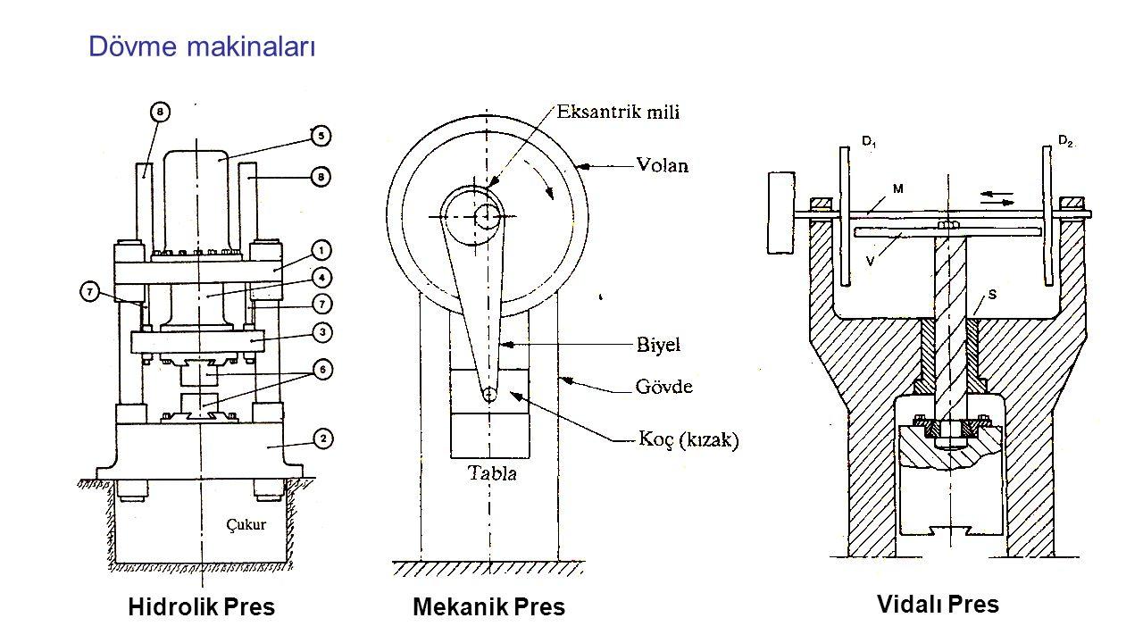 Dövme makinaları Hidrolik PresMekanik Pres Vidalı Pres
