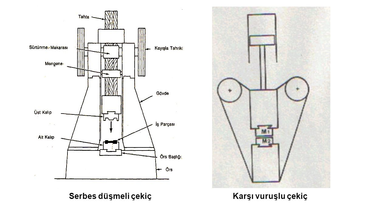 Kapalı Kalıp Tasarımı Esasları Bölüm yüzeyi ( çapak hattı ) Koniklik ( kenar eğimleri ) Kemer ve kaburgalar Yuvarlatmalar ( köşe ve meme radyüsleri ) Çapak Kademelendirme Bölüm yüzeyi ( çapak hattı )