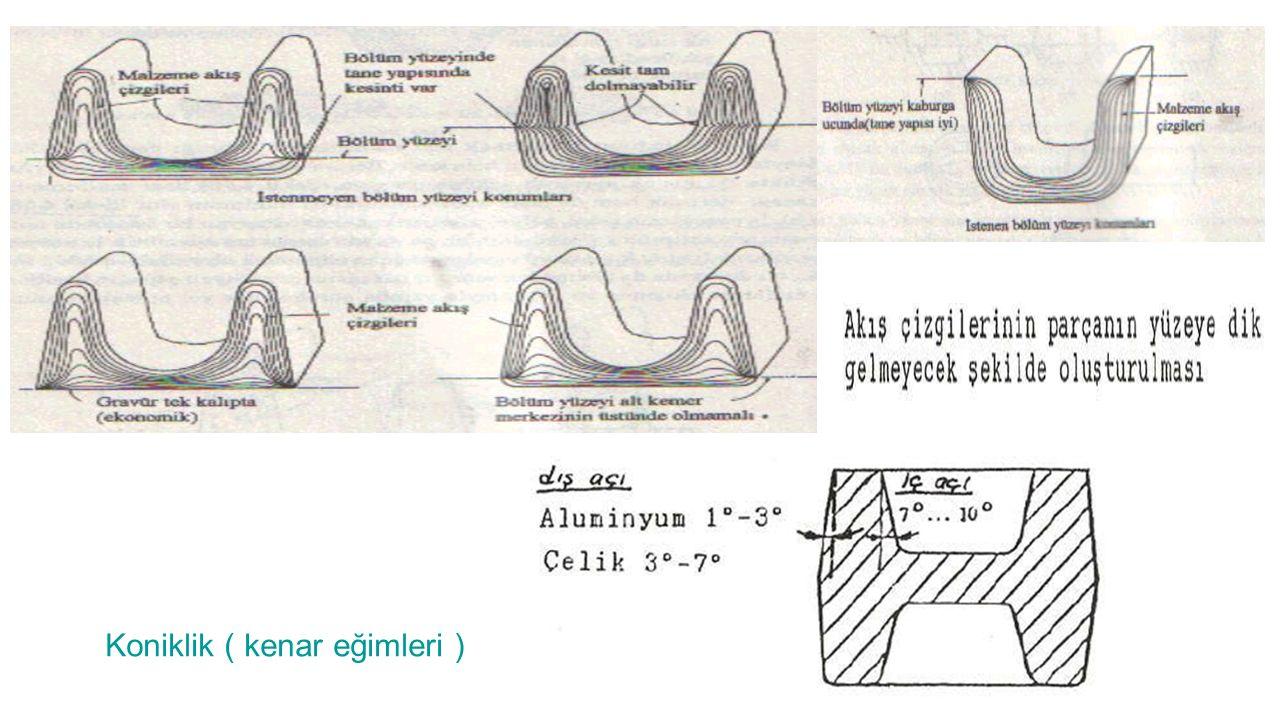Kemer ve kaburgalar Yuvarlatmalar ( köşe ve meme radyüsleri ) Çapak