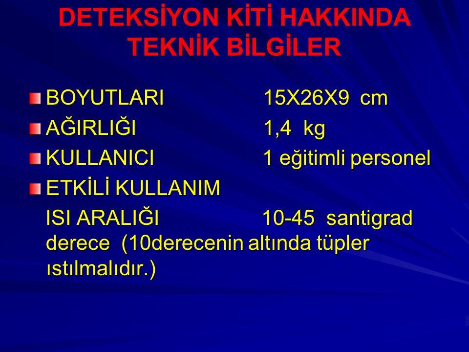 SAFE DANGER DETEKSİYON KISMI BEYAZ İSE SİNİR AJANI MEVCUT !!.