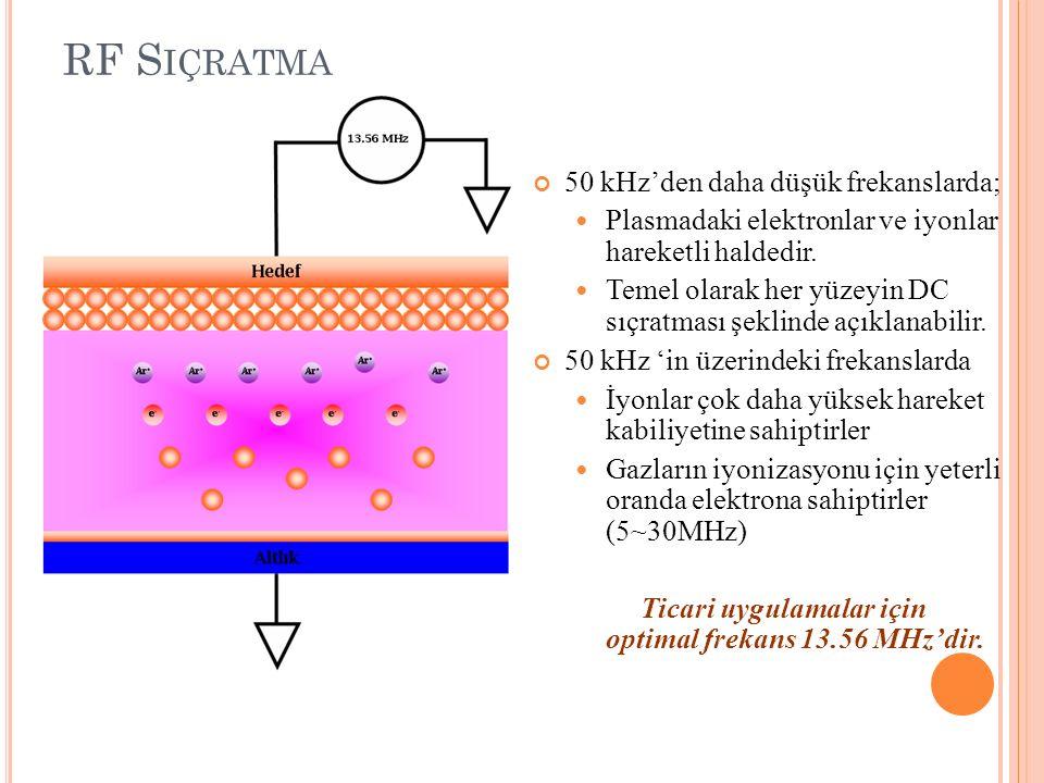 RF S IÇRATMA 50 kHz'den daha düşük frekanslarda; Plasmadaki elektronlar ve iyonlar hareketli haldedir. Temel olarak her yüzeyin DC sıçratması şeklinde