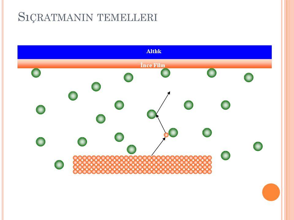 S ı ÇRATMANIN V ERIMI Sıçratma prosesinde sıçratma verimi (S) ile tanımlanır S ifadesi 0,01 ile 4 arasında değişim gösterir ve sıçratılan malzeme kütlesi ve sıçratma gazının enerjisine bağlı olarak değişir.
