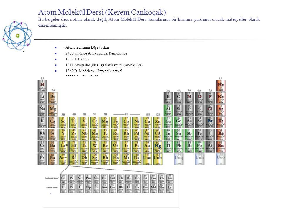 Atom, çekirdek, kuarklar ve leptonlar Atom çekirdeği Proton gluonlar Atom Proton