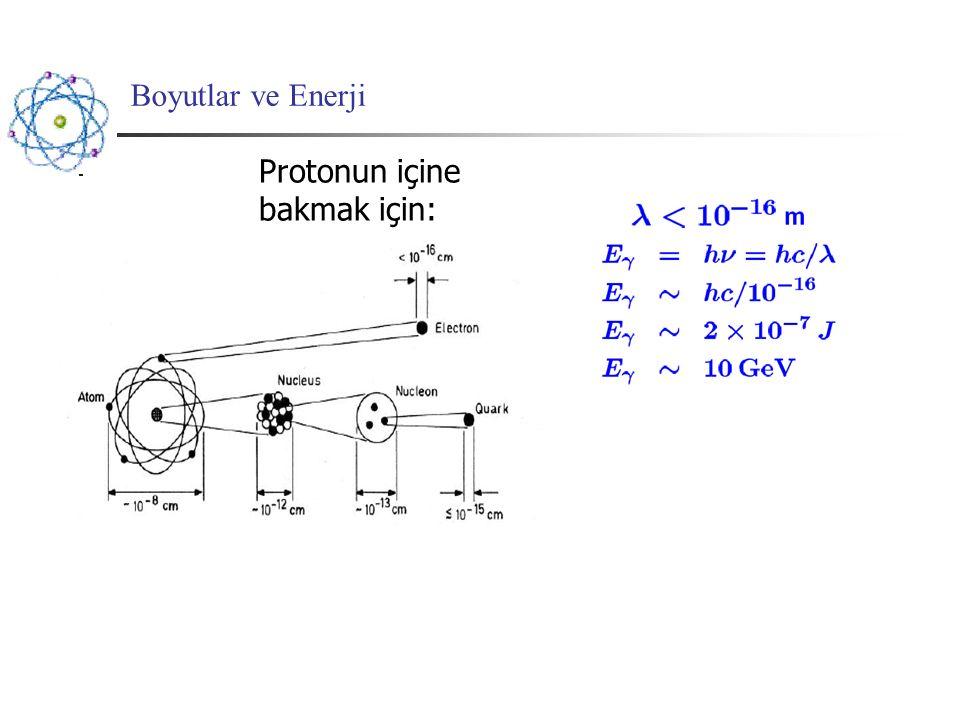 Klasik Fizikten kopuş Stefan yasası Wein's yasası Raylegh-Jeans yasası Soru n! Çözüm: Planck (1900)