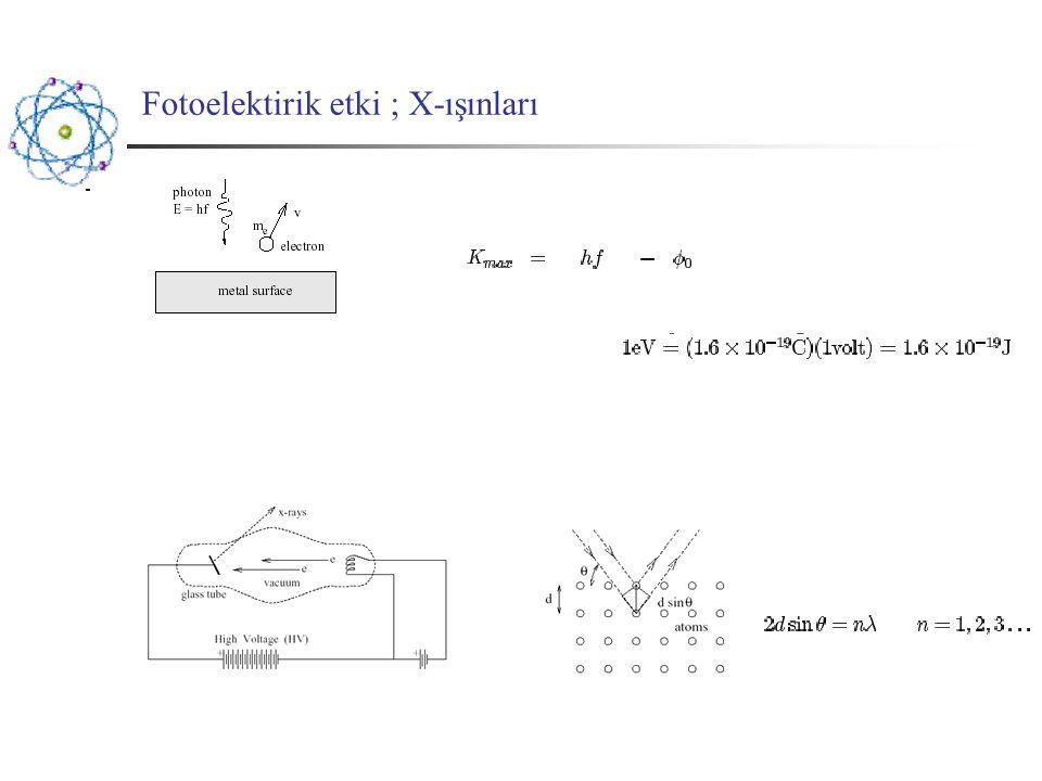 Çekirdek A: atomik kütle (Z+N) Z: atom sayısı (proton sayısı) N: Neutron sayısı İzotoplar: Aynı Z farklı A İzobar: Aynı A farklı Z İzoton: Aynı N farklı A Atomik kütle birimi: Dikkat .