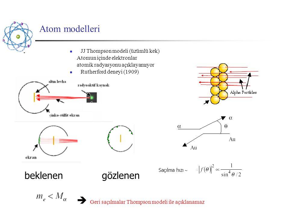 Rutherford modeli Altın atomları Pozitif yüklü çekirdek Alfa parçacıklarının kinetik enerjileri 10 MeV'den küçük olursa Problem: ivmelenen yüklü cisim elektromanyetik radyasyon yayar =