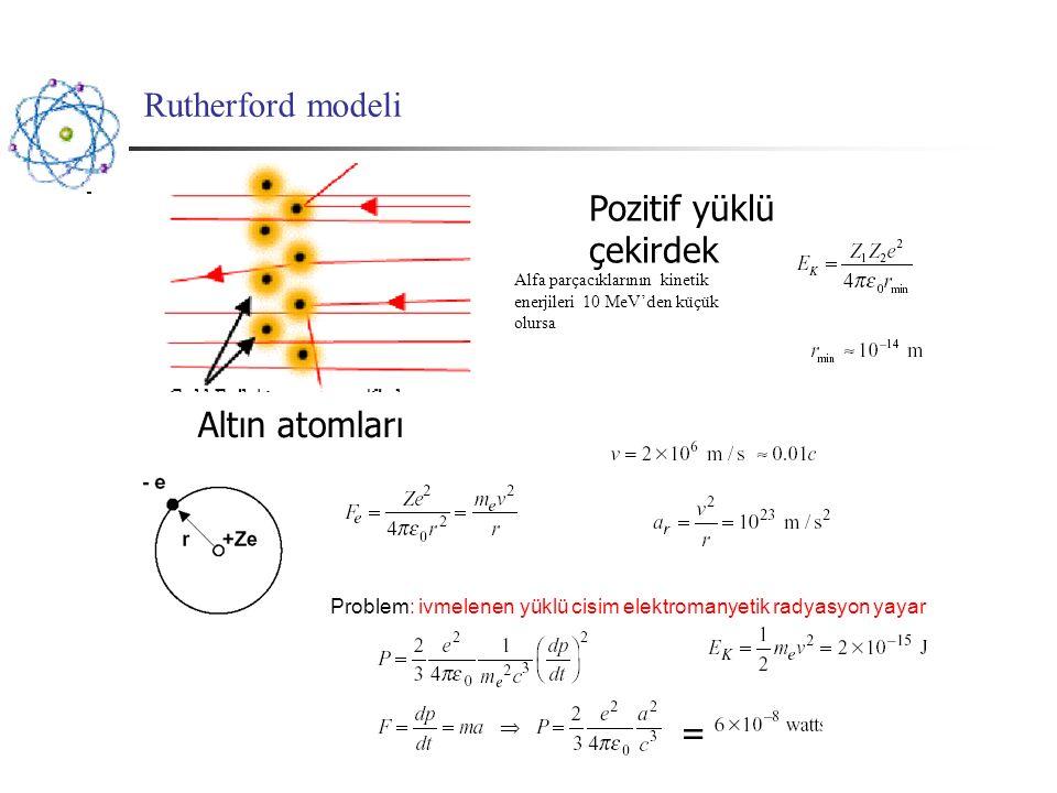 Stern-Gerlach deneyi İki ayrıştırma çizgisi gözleniyor  elektron içsel bir açısal momentuma sahip == spin Elektron spini = 1/2 Manyetik dipol moment
