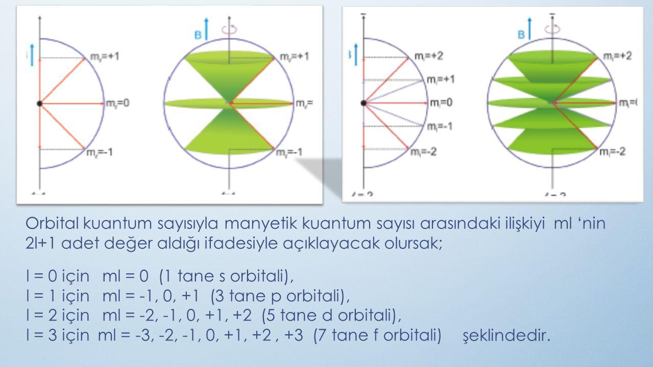 Orbital kuantum sayısıyla manyetik kuantum sayısı arasındaki ilişkiyi ml 'nin 2l+1 adet değer aldığı ifadesiyle açıklayacak olursak; l = 0 için ml = 0