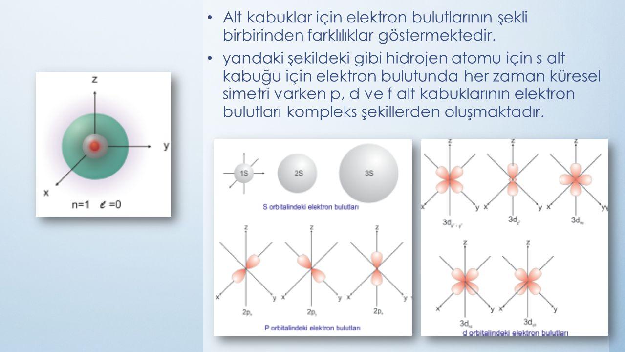 Alt kabuklar için elektron bulutlarının şekli birbirinden farklılıklar göstermektedir. yandaki şekildeki gibi hidrojen atomu için s alt kabuğu için el