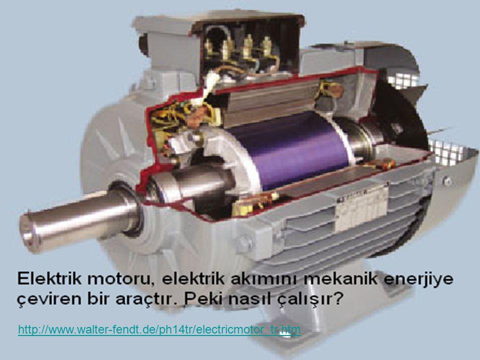 http://www.walter-fendt.de/ph14tr/electricmotor_tr.htm