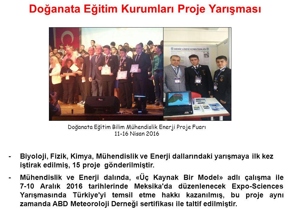 -Biyoloji, Fizik, Kimya, Mühendislik ve Enerji dallarındaki yarışmaya ilk kez iştirak edilmiş, 15 proje gönderilmiştir.