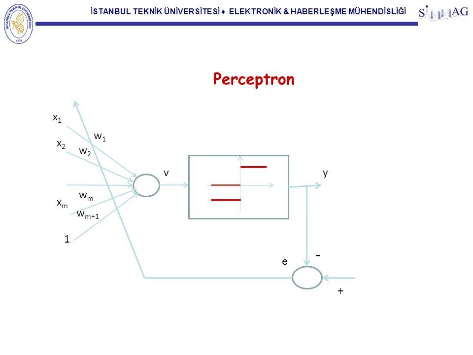 İSTANBUL TEKNİK ÜNİVERSİTESİ ♦ ELEKTRONİK & HABERLEŞME MÜHENDİSLİĞİ Perceptron vy x1x1 x2x2 xmxm 1 w1w1 w2w2 wmwm w m+1 e + -