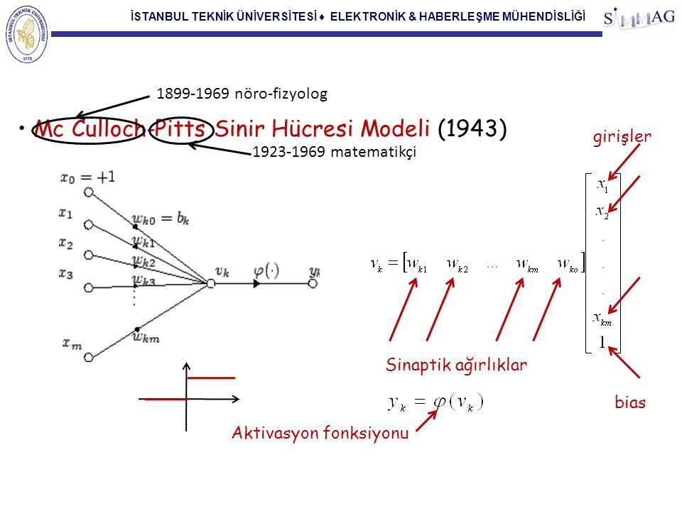 İSTANBUL TEKNİK ÜNİVERSİTESİ ♦ ELEKTRONİK & HABERLEŞME MÜHENDİSLİĞİ Mc Culloch-Pitts Sinir Hücresi Modeli (1943) 1899-1969 nöro-fizyolog 1923-1969 mat