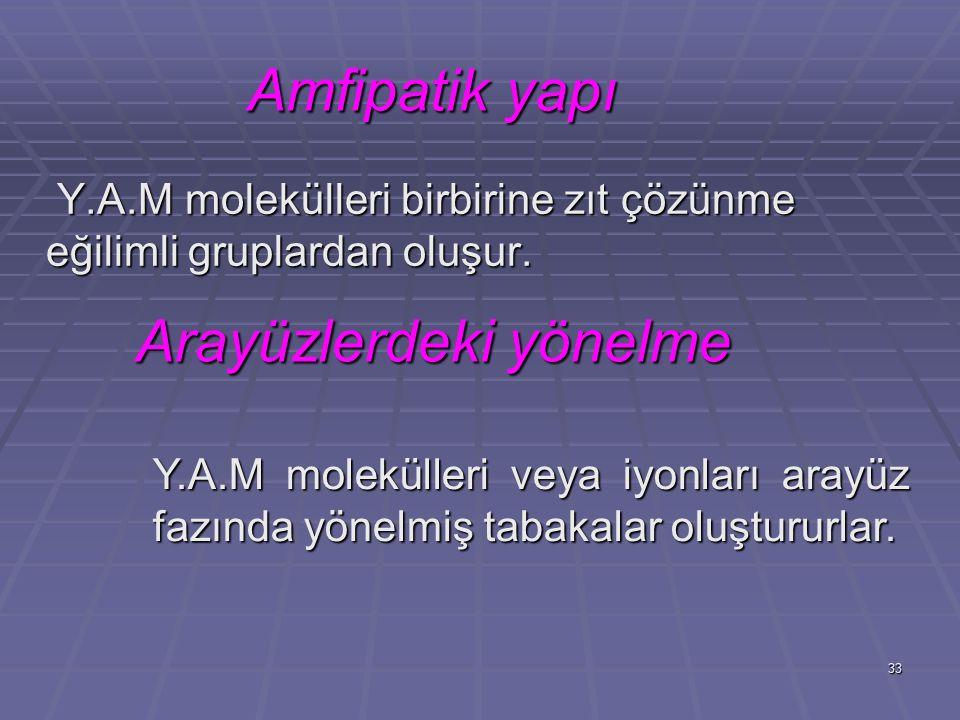 33 Amfipatik yapı Y.A.M molekülleri birbirine zıt çözünme eğilimli gruplardan oluşur. Y.A.M molekülleri birbirine zıt çözünme eğilimli gruplardan oluş