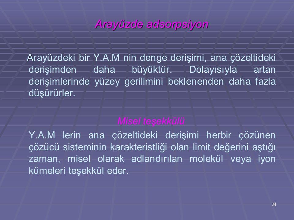 34 Arayüzde adsorpsiyon Arayüzde adsorpsiyon A Arayüzdeki bir Y.A.M nin denge derişimi, ana çözeltideki derişimden daha büyüktür. Dolayısıyla artan de