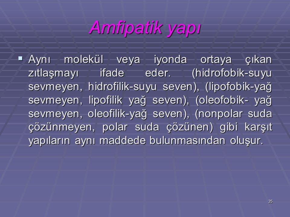 35 Amfipatik yapı  Aynı molekül veya iyonda ortaya çıkan zıtlaşmayı ifade eder. (hidrofobik-suyu sevmeyen, hidrofilik-suyu seven), (lipofobik-yağ sev