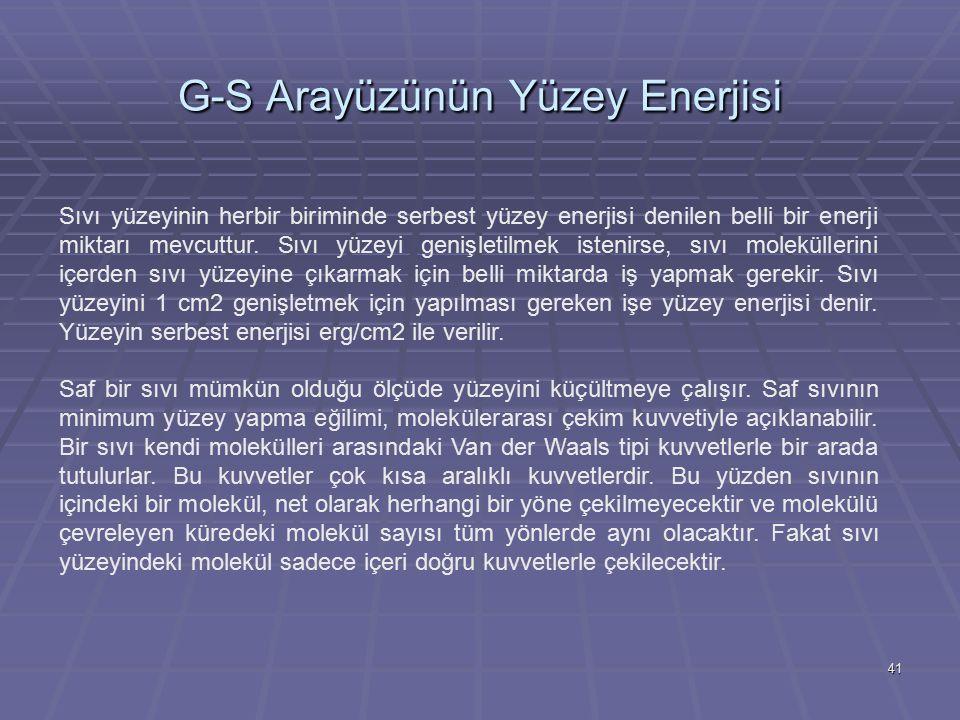 41 G-S Arayüzünün Yüzey Enerjisi Sıvı yüzeyinin herbir biriminde serbest yüzey enerjisi denilen belli bir enerji miktarı mevcuttur. Sıvı yüzeyi genişl