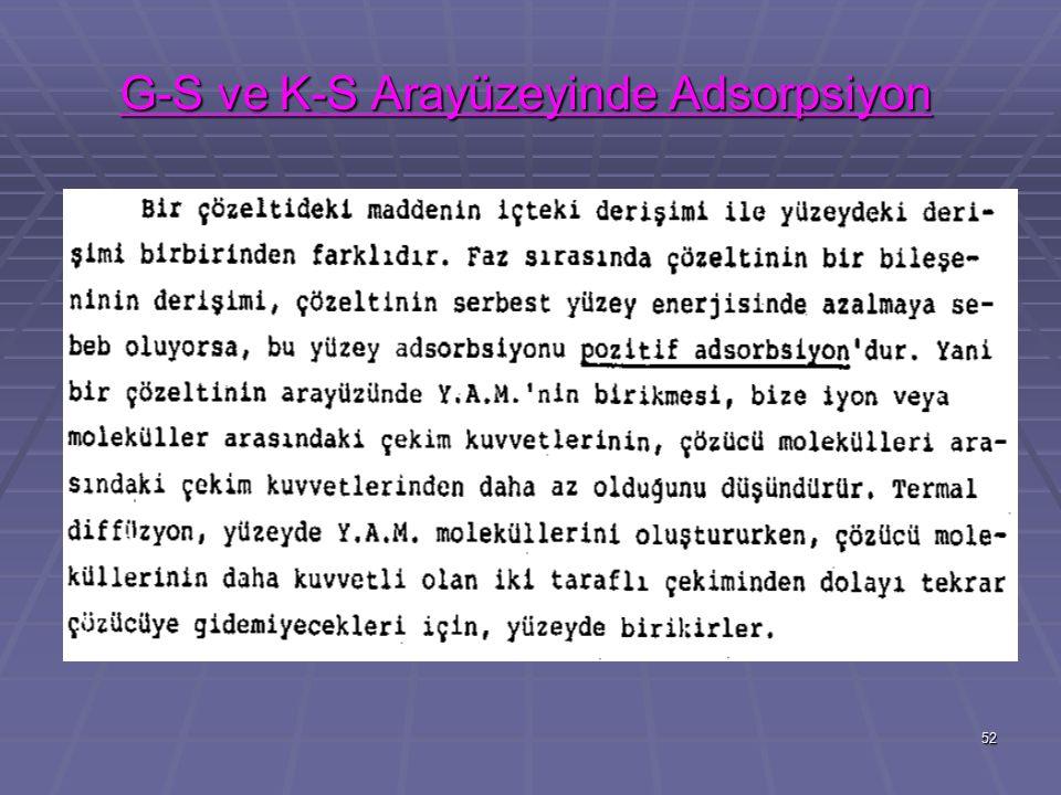 52 G-S ve K-S Arayüzeyinde Adsorpsiyon