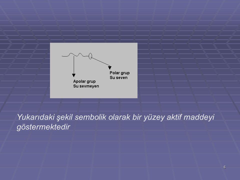 6 Yukarıdaki şekil sembolik olarak bir yüzey aktif maddeyi göstermektedir