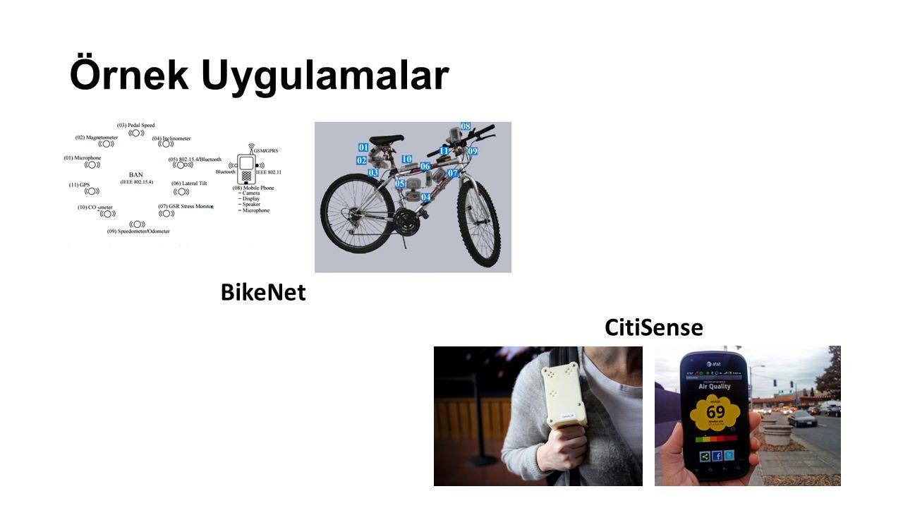 Örnek Uygulamalar BikeNet CitiSense